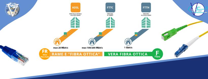 Vera Fibra Ottica - VFiber - Valcom Calabria