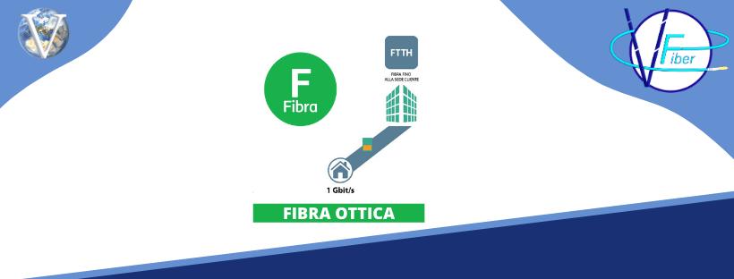 Fibra Ottica FTTH - VFiber - Valcom Calabria